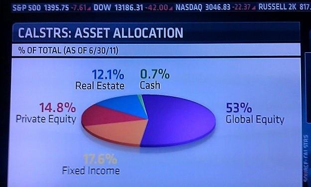 CALSTERS ASSET ALLOCATION