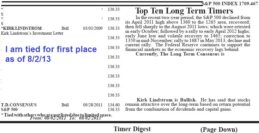 Top 10 Stock Market Timers