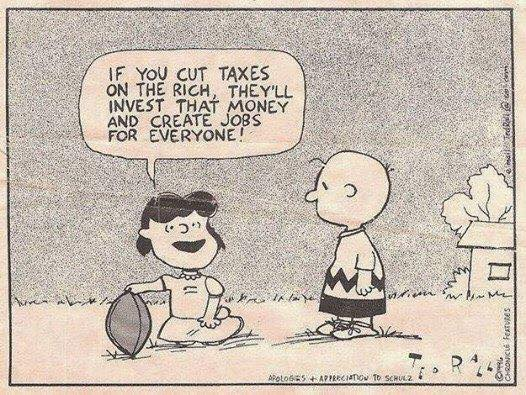 Peanuts Lucy Tax Cut Football Promise